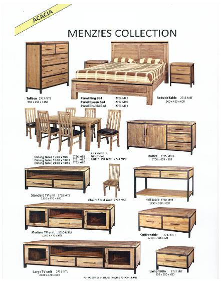 Menzies collection